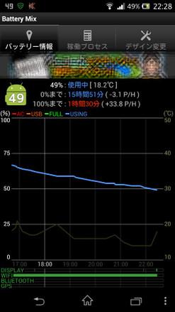 電池使用グラフ