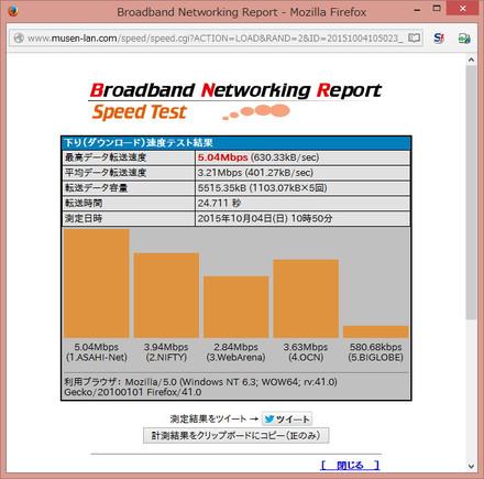 Speed Test 1: WiMAX