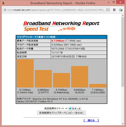Speed Test 1: WiMAX 2+