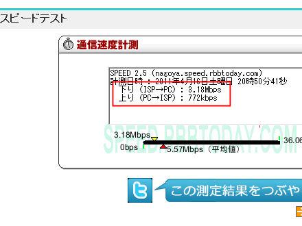 ADSLでの速度
