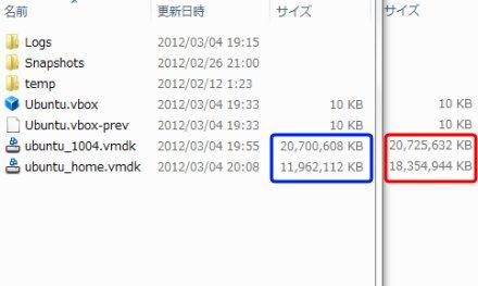 処理前後のサイズ(Ubuntu)